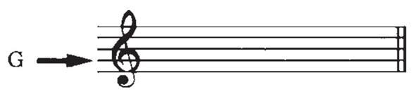 112812 0950 Lasclaves14 Las claves musicales en el pentagrama