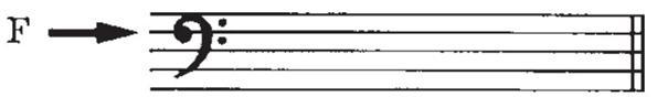 112812 0950 Lasclaves24 Las claves musicales en el pentagrama