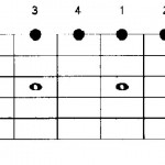 escala-cromatica-guitarra-1